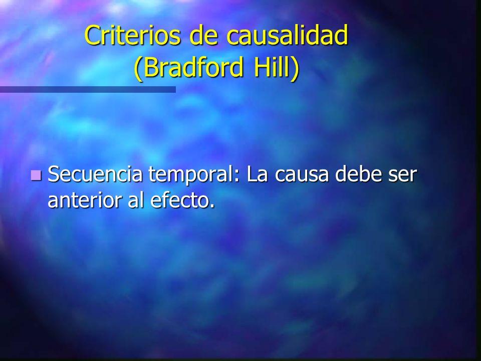 Criterios de causalidad (Bradford Hill) Secuencia temporal: La causa debe ser anterior al efecto. Secuencia temporal: La causa debe ser anterior al ef