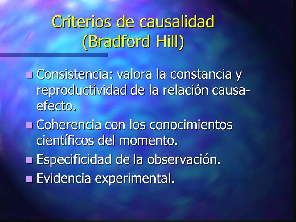 Criterios de causalidad (Bradford Hill) Consistencia: valora la constancia y reproductividad de la relación causa- efecto. Consistencia: valora la con