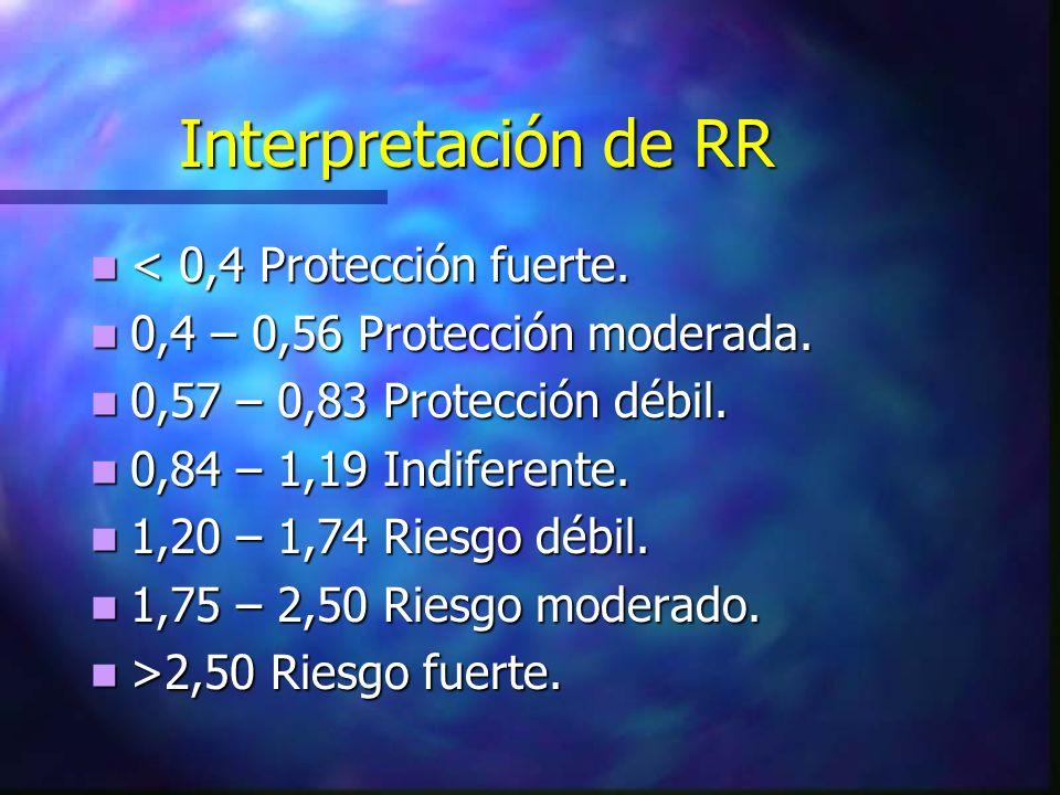 Interpretación de RR < 0,4 Protección fuerte. < 0,4 Protección fuerte. 0,4 – 0,56 Protección moderada. 0,4 – 0,56 Protección moderada. 0,57 – 0,83 Pro