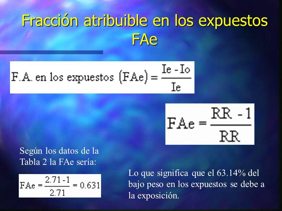 Fracción atribuible en los expuestos FAe Según los datos de la Tabla 2 la FAe sería: Lo que significa que el 63.14% del bajo peso en los expuestos se