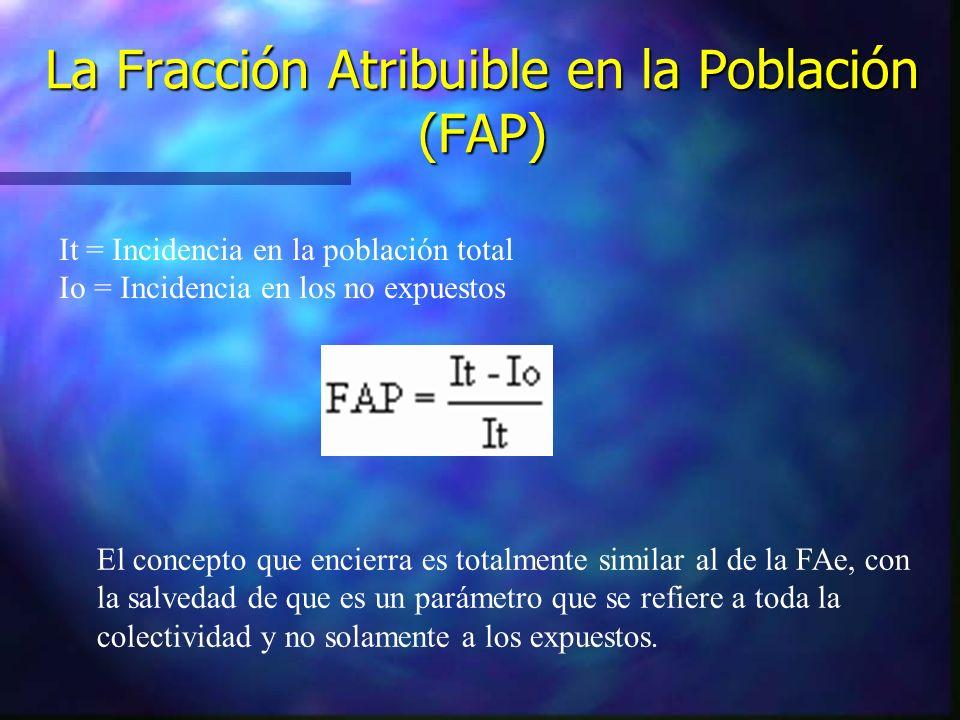 La Fracción Atribuible en la Población (FAP) It = Incidencia en la población total Io = Incidencia en los no expuestos El concepto que encierra es tot
