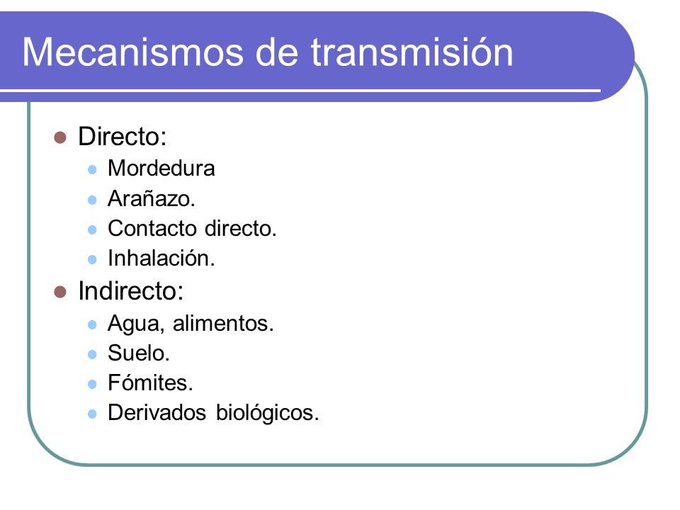 Mecanismos de transmisión Directo: Mordedura Arañazo. Contacto directo. Inhalación. Indirecto: Agua, alimentos. Suelo. Fómites. Derivados biológicos.