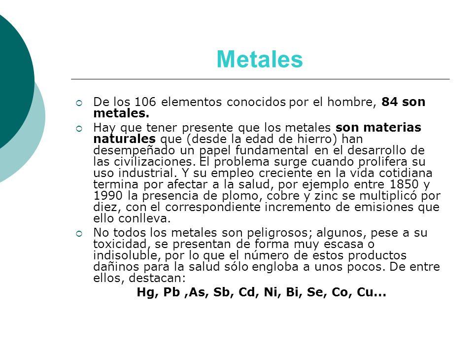 Metales De los 106 elementos conocidos por el hombre, 84 son metales. Hay que tener presente que los metales son materias naturales que (desde la edad