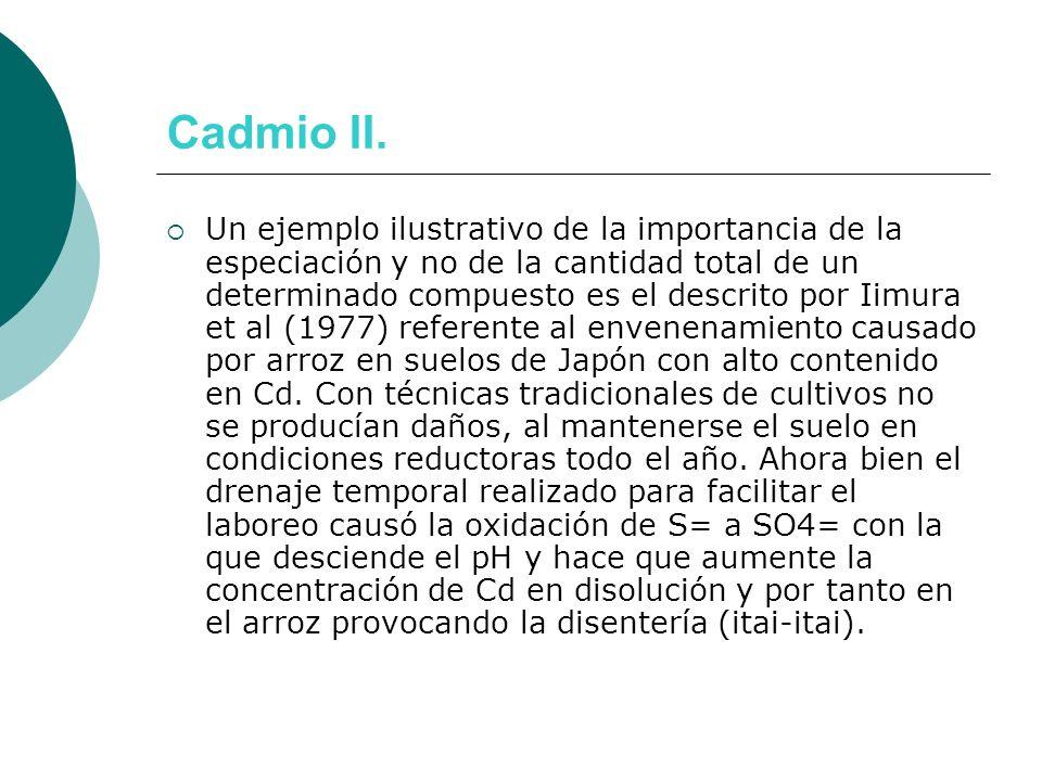 Cadmio II. Un ejemplo ilustrativo de la importancia de la especiación y no de la cantidad total de un determinado compuesto es el descrito por Iimura