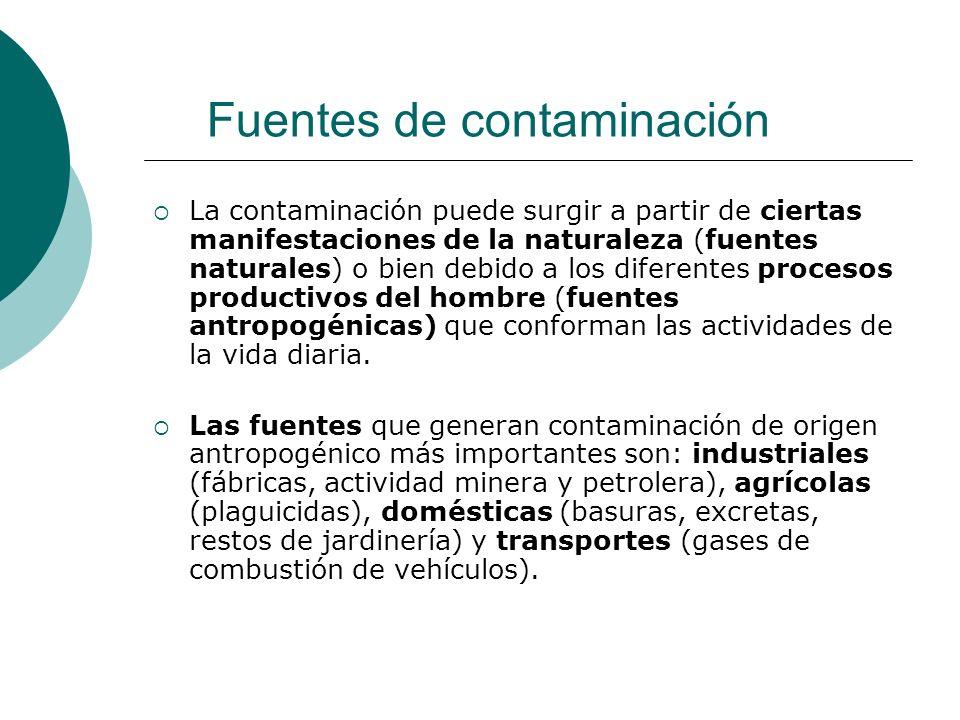 Fuentes de contaminación La contaminación puede surgir a partir de ciertas manifestaciones de la naturaleza (fuentes naturales) o bien debido a los di