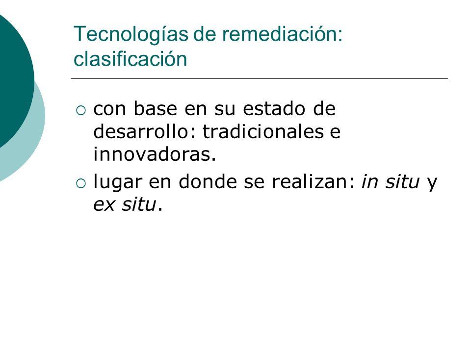 Tecnologías de remediación: clasificación con base en su estado de desarrollo: tradicionales e innovadoras. lugar en donde se realizan: in situ y ex s