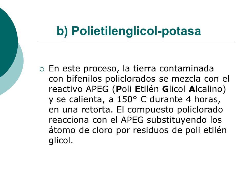b) Polietilenglicol-potasa En este proceso, la tierra contaminada con bifenilos policlorados se mezcla con el reactivo APEG (Poli Etilén Glicol Alcali