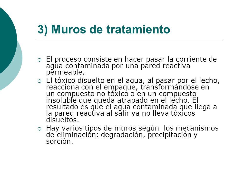 3) Muros de tratamiento El proceso consiste en hacer pasar la corriente de agua contaminada por una pared reactiva permeable. El tóxico disuelto en el