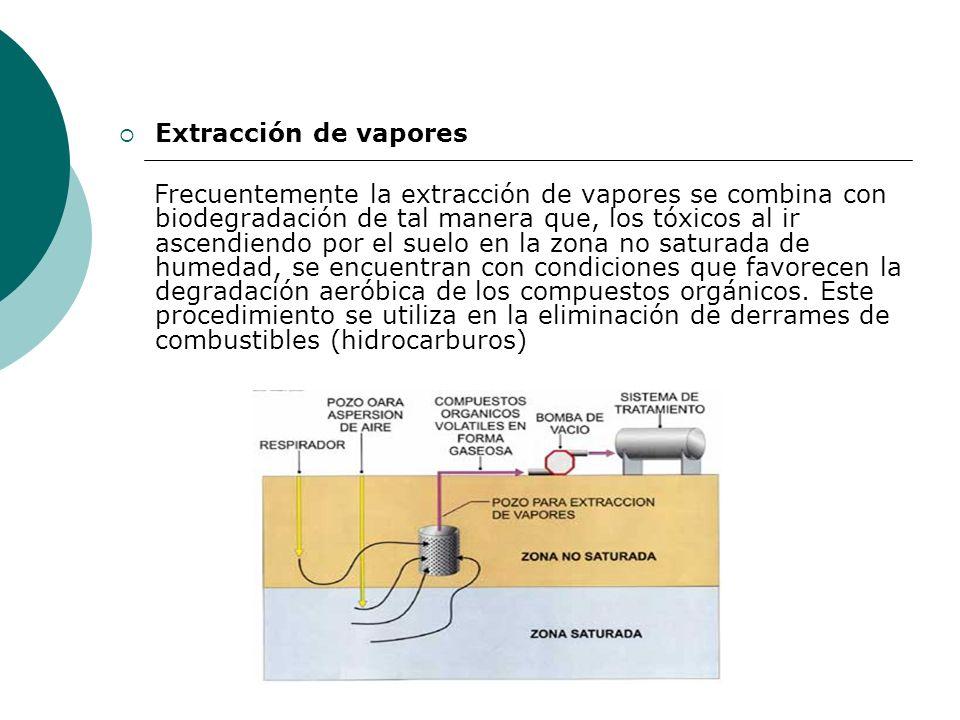 Extracción de vapores Frecuentemente la extracción de vapores se combina con biodegradación de tal manera que, los tóxicos al ir ascendiendo por el su