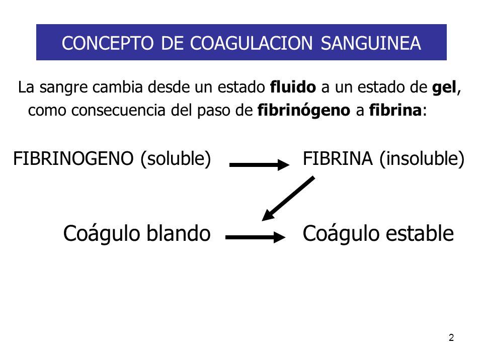 2 CONCEPTO DE COAGULACION SANGUINEA La sangre cambia desde un estado fluido a un estado de gel, como consecuencia del paso de fibrinógeno a fibrina: F