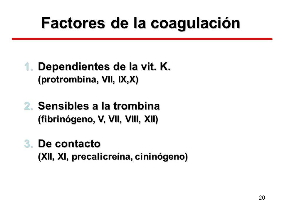 20 Factores de la coagulación 1.Dependientes de la vit. K. (protrombina, VII, IX,X) 2.Sensibles a la trombina (fibrinógeno, V, VII, VIII, XII) 3.De co