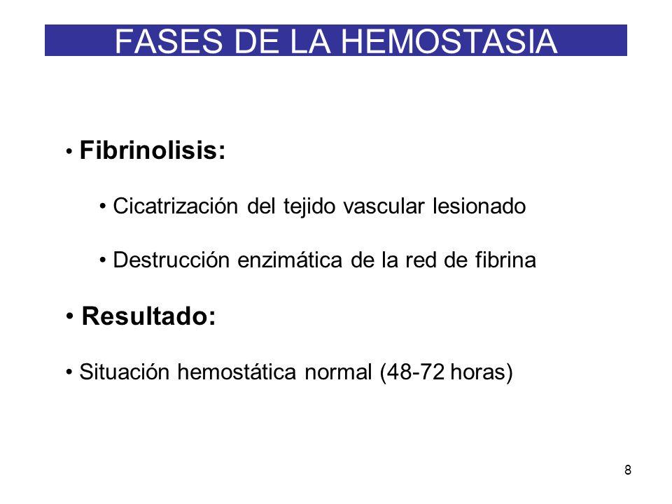 8 Fibrinolisis: Cicatrización del tejido vascular lesionado Destrucción enzimática de la red de fibrina Resultado: Situación hemostática normal (48-72