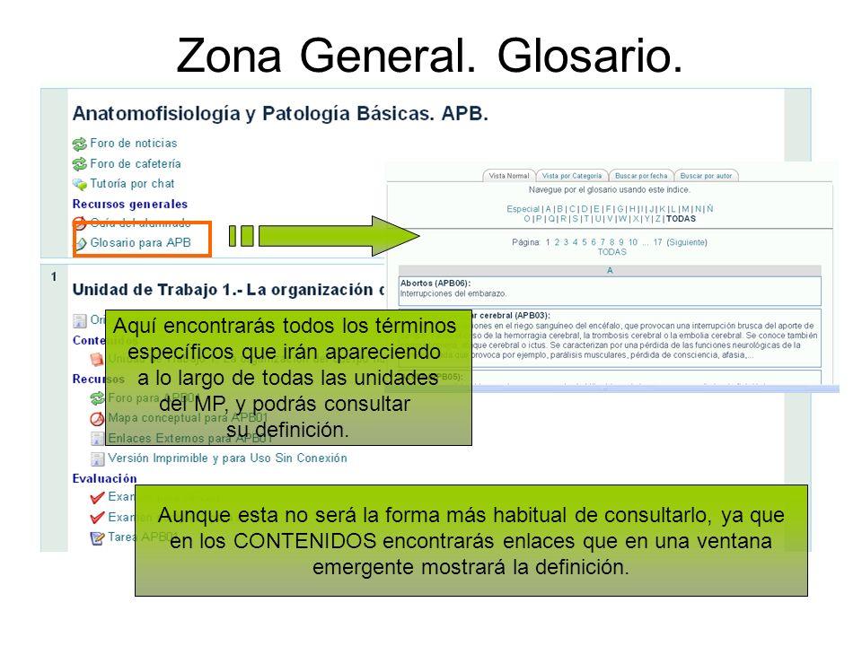 Zona General.Glosario.