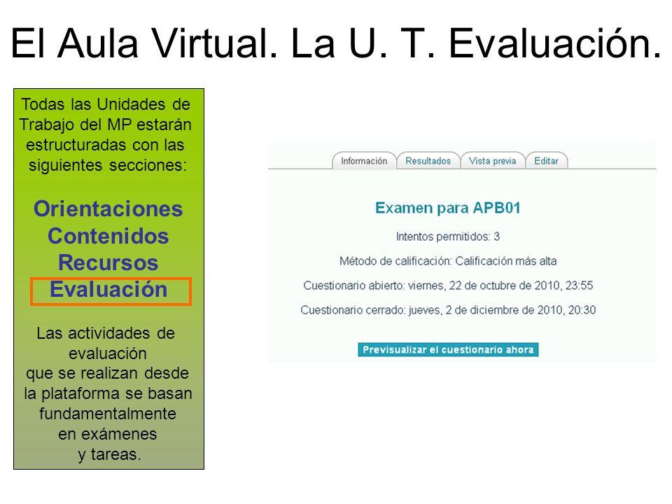 El Aula Virtual.La U. T. Evaluación.