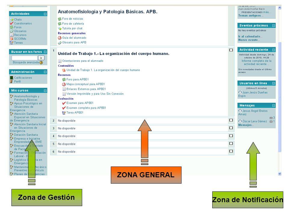 Zona de Gestión Zona de Notificación ZONA GENERAL