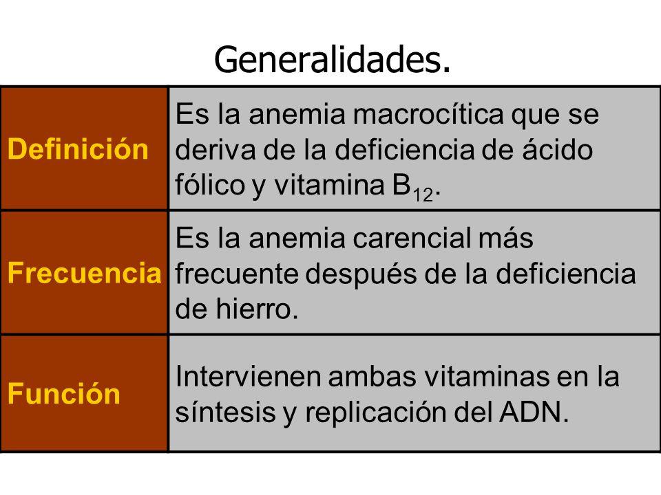 Definición Es la anemia macrocítica que se deriva de la deficiencia de ácido fólico y vitamina B 12. Frecuencia Es la anemia carencial más frecuente d