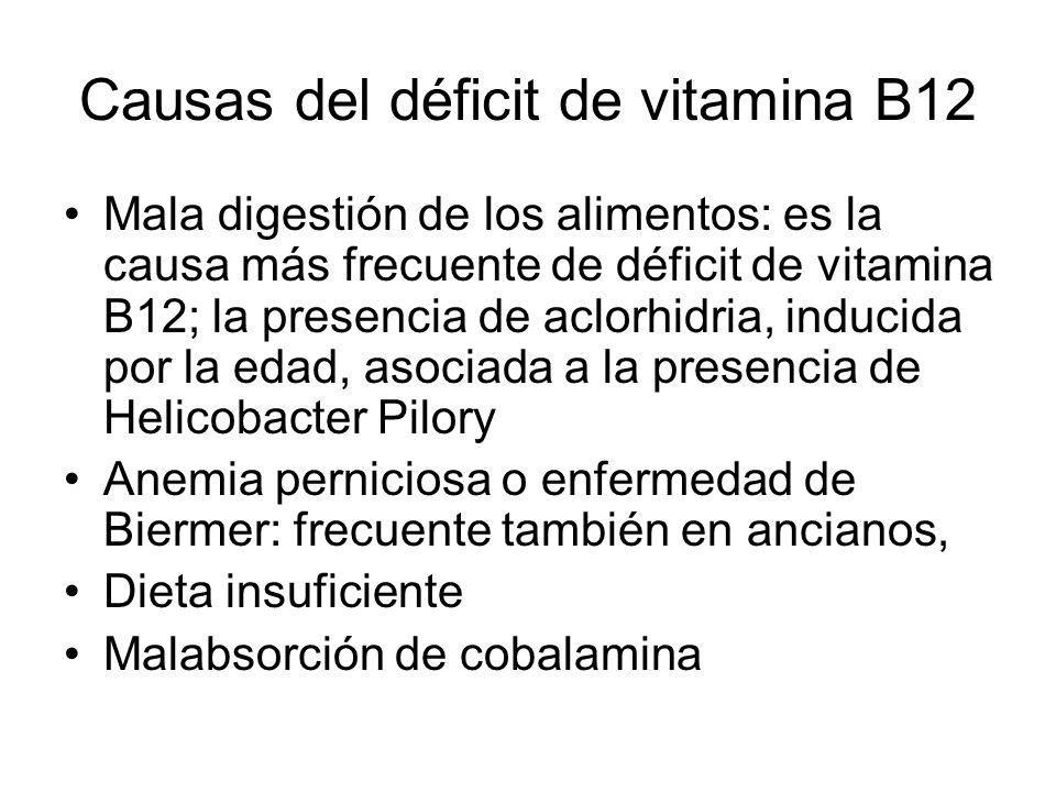 Causas del déficit de vitamina B12 Mala digestión de los alimentos: es la causa más frecuente de déficit de vitamina B12; la presencia de aclorhidria, inducida por la edad, asociada a la presencia de Helicobacter Pilory Anemia perniciosa o enfermedad de Biermer: frecuente también en ancianos, Dieta insuficiente Malabsorción de cobalamina