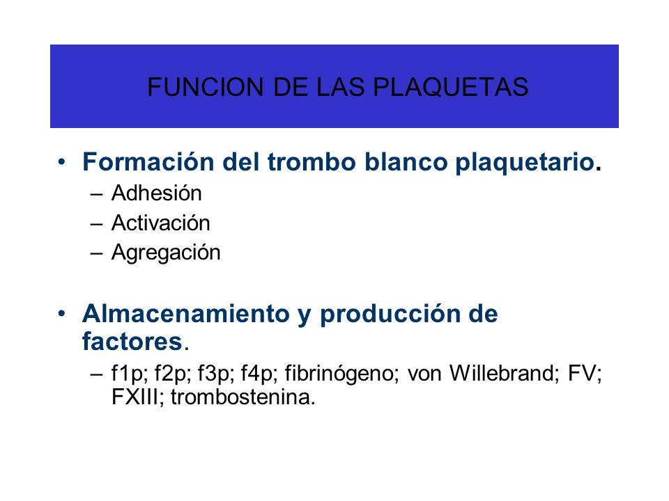Formación del trombo blanco plaquetario. –Adhesión –Activación –Agregación Almacenamiento y producción de factores. –f1p; f2p; f3p; f4p; fibrinógeno;