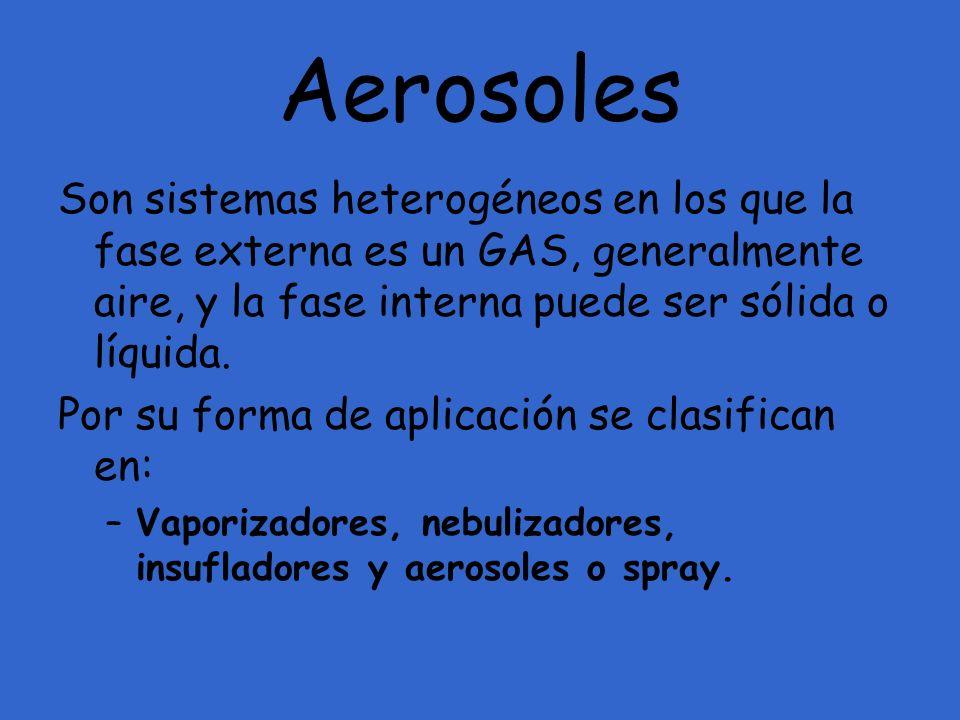 Aerosoles Son sistemas heterogéneos en los que la fase externa es un GAS, generalmente aire, y la fase interna puede ser sólida o líquida. Por su form