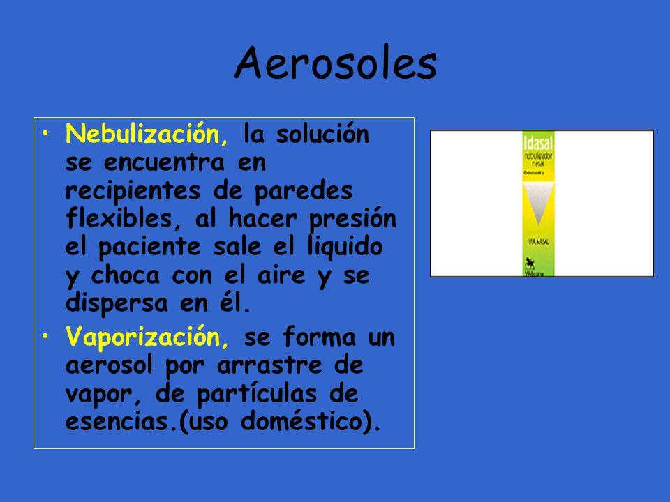 Aerosoles Nebulización, la solución se encuentra en recipientes de paredes flexibles, al hacer presión el paciente sale el liquido y choca con el aire