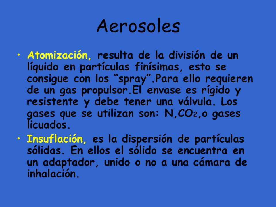 Aerosoles Atomización, resulta de la división de un líquido en partículas finísimas, esto se consigue con los spray.Para ello requieren de un gas prop