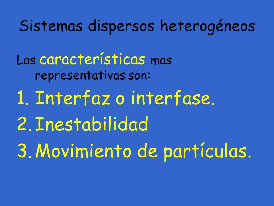 Sistemas dispersos heterogéneos Las características mas representativas son: 1.Interfaz o interfase. 2.Inestabilidad 3.Movimiento de partículas.