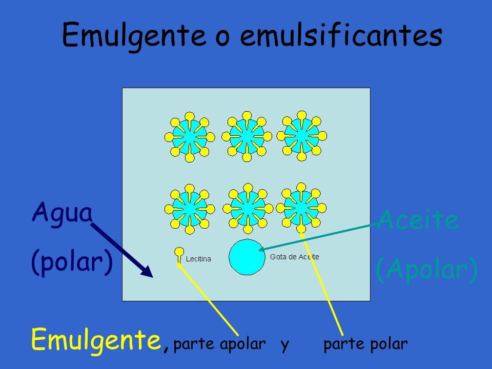 Agua (polar) Emulgente o emulsificantes Emulgente, parte apolar y parte polar Aceite (Apolar)