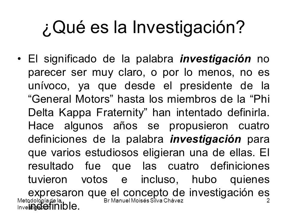 Metodología de la Investigación Br Manuel Moisés Silva Chávez2 ¿Qué es la Investigación? El significado de la palabra investigación no parecer ser muy