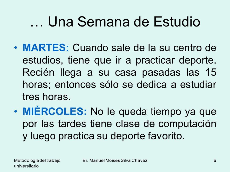 Metodologia del trabajo universitario Br. Manuel Moisés Silva Chávez6 … Una Semana de Estudio MARTES: Cuando sale de la su centro de estudios, tiene q