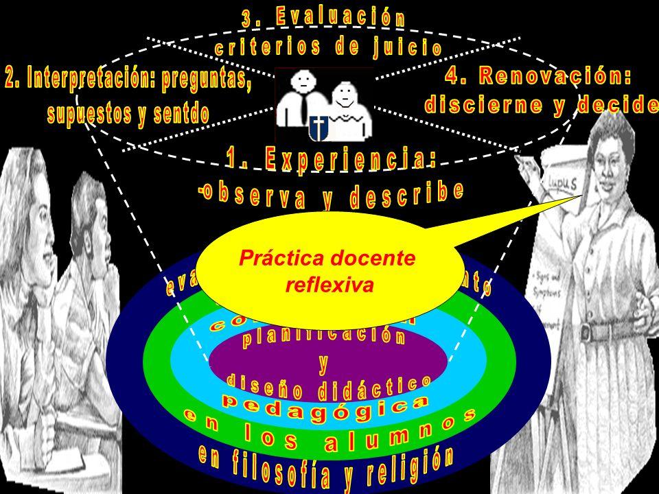 Descripción de la experiencia: contexto, interlocutores, hechos, circunstancias.