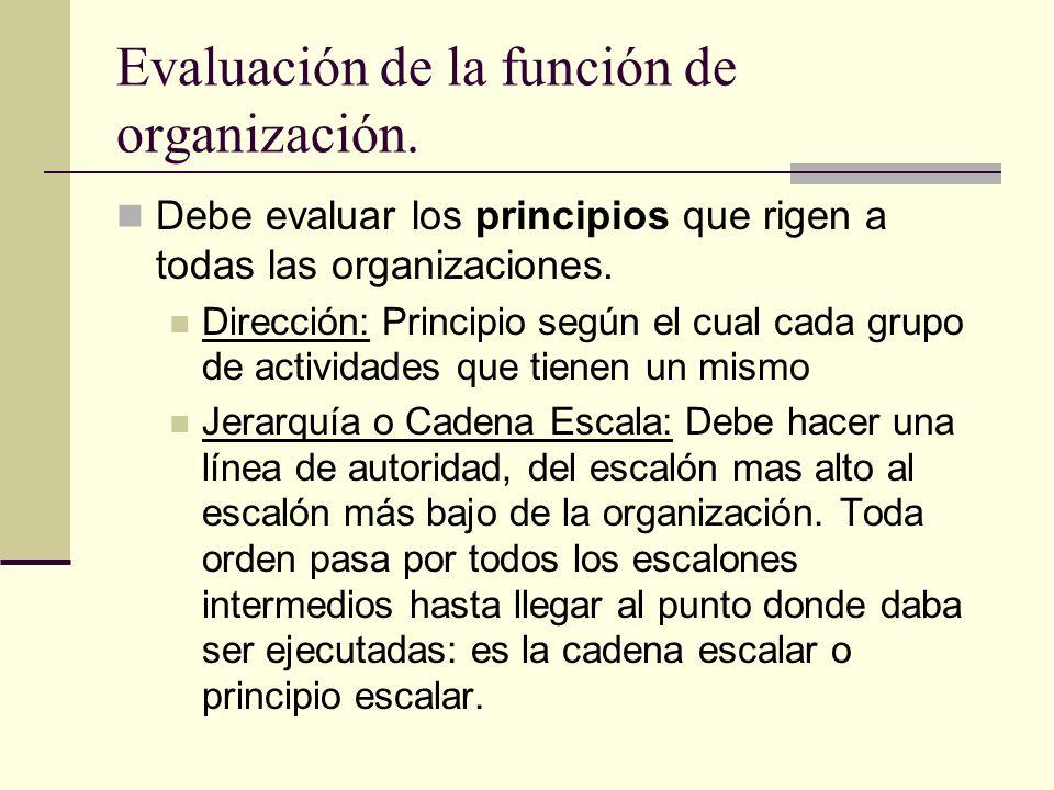 Evaluación de la función de organización. Debe evaluar los principios que rigen a todas las organizaciones. Dirección: Principio según el cual cada gr