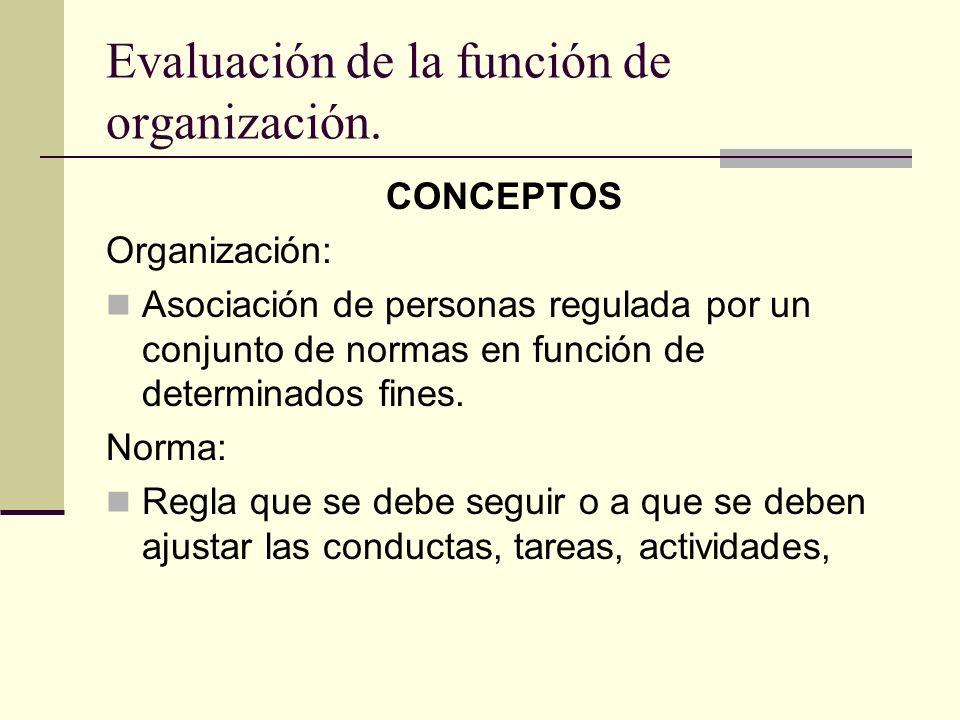 Evaluación de la función de organización. CONCEPTOS Organización: Asociación de personas regulada por un conjunto de normas en función de determinados