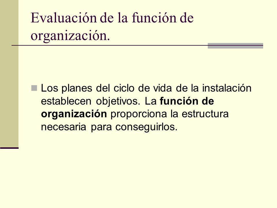 Evaluación de la función de organización. Los planes del ciclo de vida de la instalación establecen objetivos. La función de organización proporciona