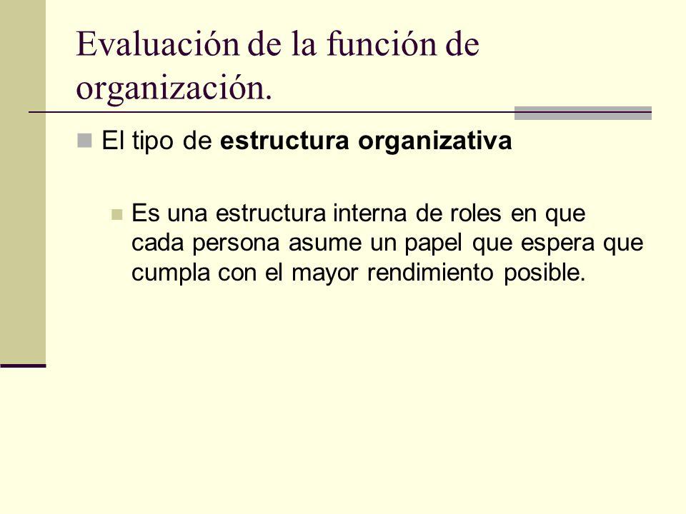 Evaluación de la función de organización. El tipo de estructura organizativa Es una estructura interna de roles en que cada persona asume un papel que