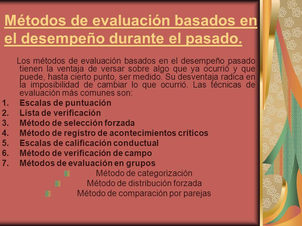 ProfesorDesempeño sobresaliente Desempeño notable Desempeño aceptable Desempeño con deficiencias ligeras Desempeño c/deficiencias notables Desempeño inaceptable Marina------------- Maricruz------------- Mario------------ Gonzalo------------ L IS T A D E V E R IF IC A C IÓ N ESCALA DE CALIFICACIÓN CONDUCTUAL