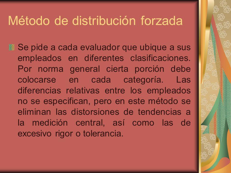 Método de distribución forzada Se pide a cada evaluador que ubique a sus empleados en diferentes clasificaciones.