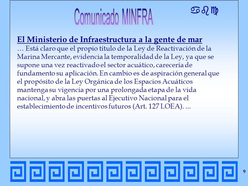 abc El Ministerio de Infraestructura a la gente de mar … Está claro que el propio título de la Ley de Reactivación de la Marina Mercante, evidencia la
