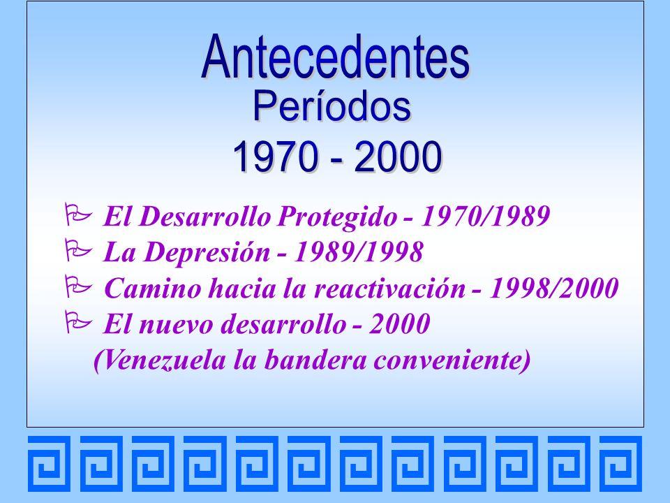 1. Reserva de Cargas 2. Buques venezolanos sólo por propietarios/venezolanos