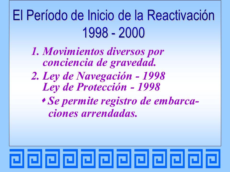 Artículo 58 Las rebajas a que se refiere el artículo anterior podrán traspasarse hasta los tres (3) ejercicios anuales siguientes.