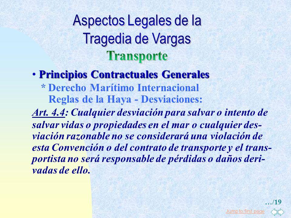 Jump to first page Principios Contractuales Generales * Derecho Marítimo Internacional Reglas de la Haya - Borda a Borda: Art. 1(e): Cubre el período