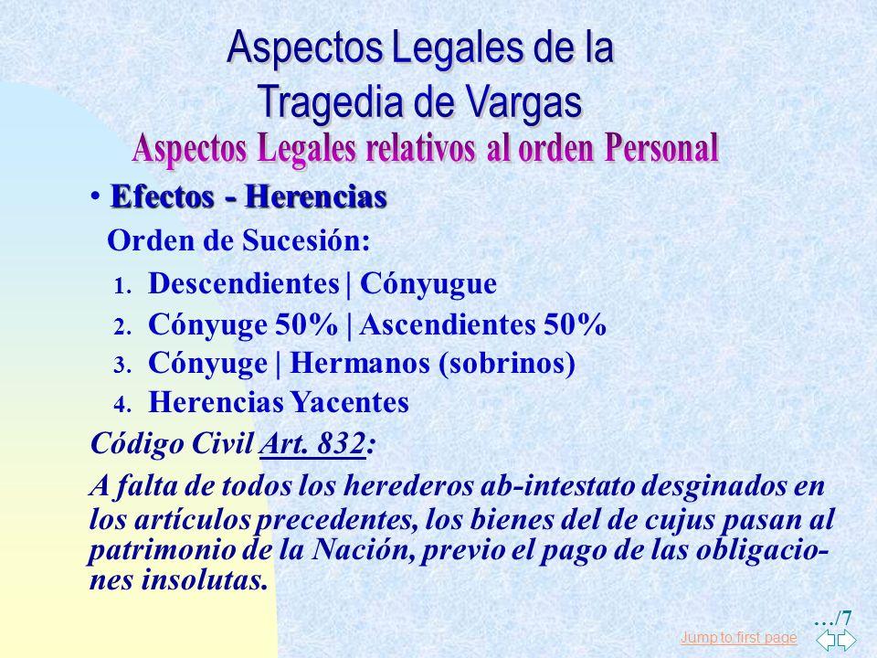 Jump to first page Efectos - Herencias Orden de Sucesión: 1.