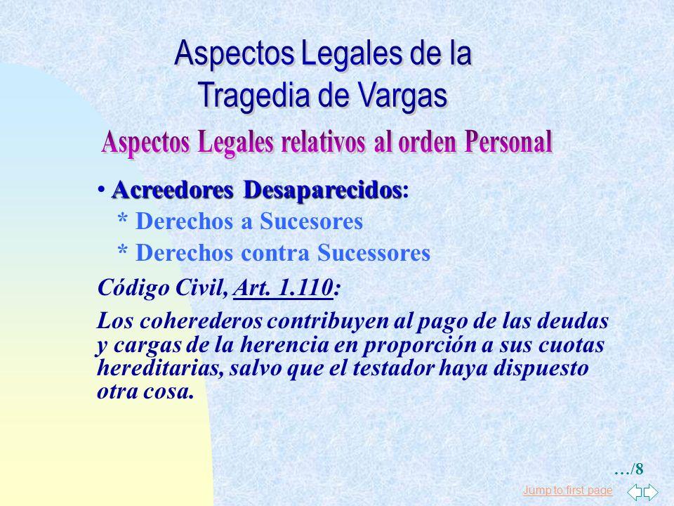 Jump to first page Acreedores Desaparecidos Acreedores Desaparecidos: * Derechos a Sucesores * Derechos contra Sucessores Código Civil, Art.