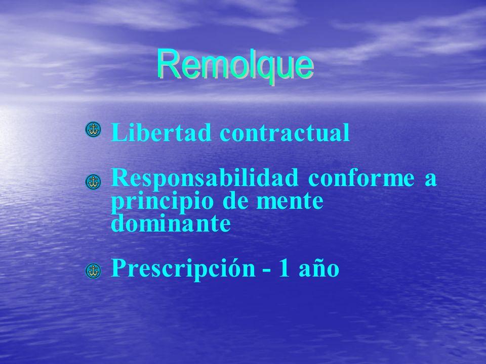 Libertad contractual Responsabilidad conforme a principio de mente dominante Prescripción - 1 año