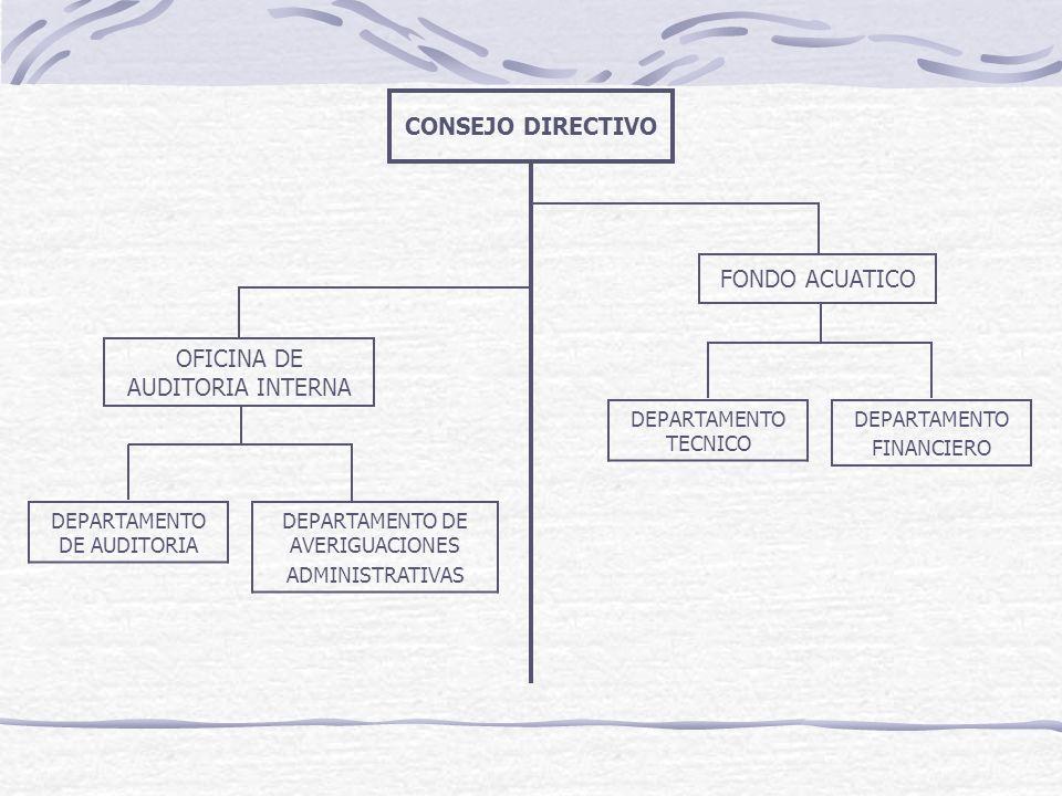 VICEPRESIDENCIA Consejo Nacional Espacios Acuáticos OFICINA DE ANALISIS ESTRATEGICO DEPT.