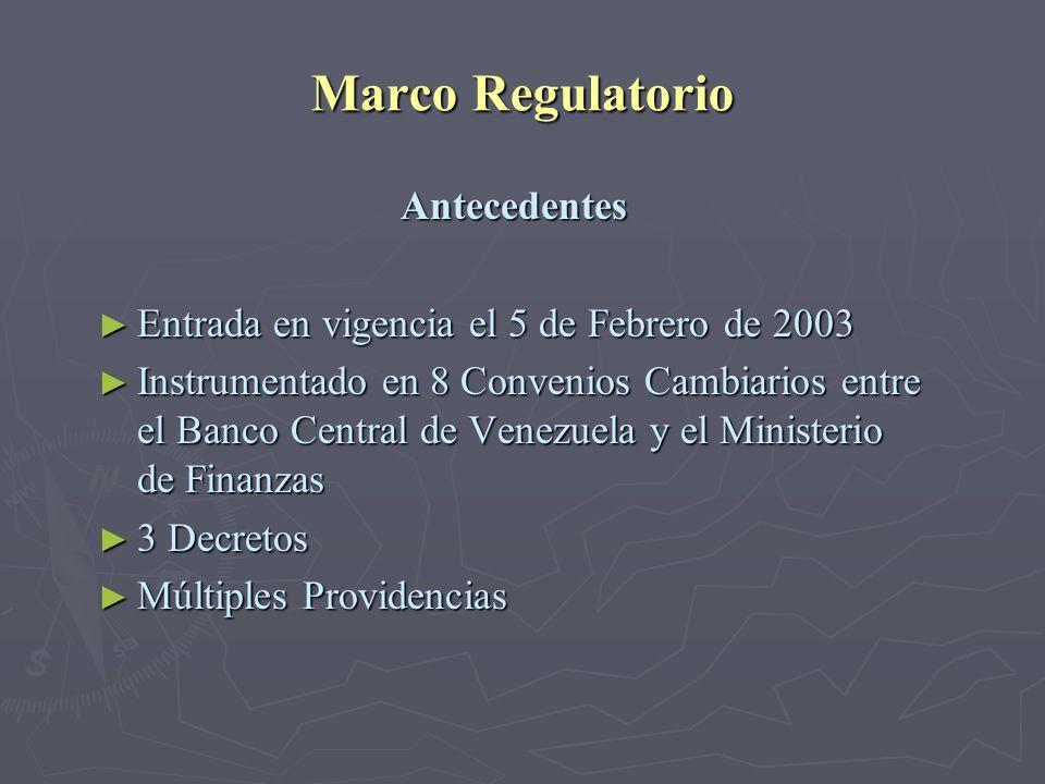Marco Regulatorio Antecedentes Entrada en vigencia el 5 de Febrero de 2003 Entrada en vigencia el 5 de Febrero de 2003 Instrumentado en 8 Convenios Ca
