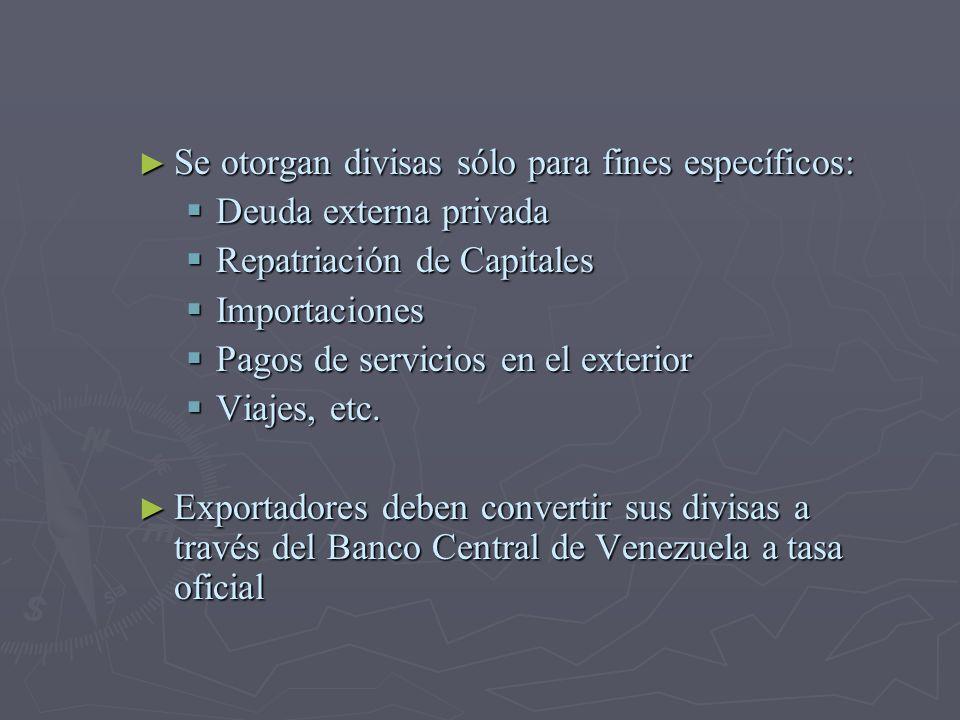 Se otorgan divisas sólo para fines específicos: Se otorgan divisas sólo para fines específicos: Deuda externa privada Deuda externa privada Repatriaci