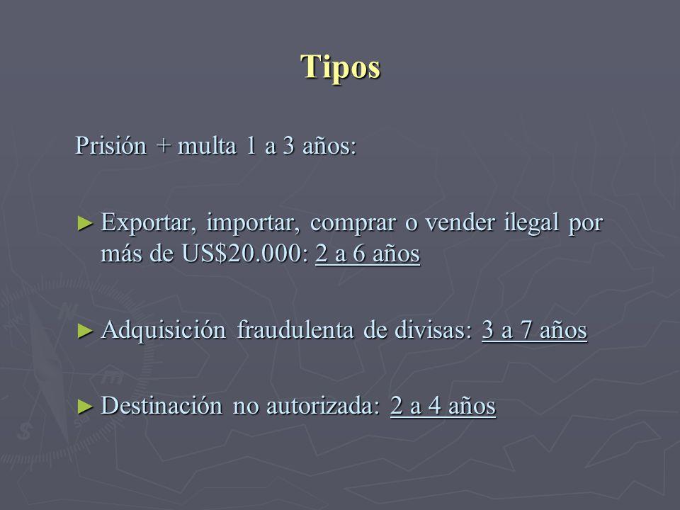 Tipos Prisión + multa 1 a 3 años: Exportar, importar, comprar o vender ilegal por más de US$20.000: 2 a 6 años Exportar, importar, comprar o vender il
