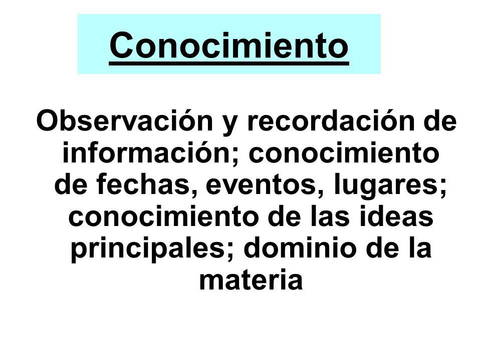 Conocimiento Observación y recordación de información; conocimiento de fechas, eventos, lugares; conocimiento de las ideas principales; dominio de la