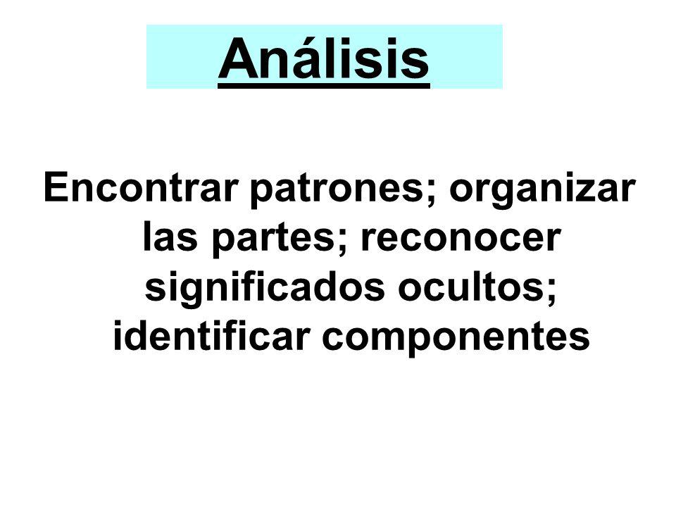 Análisis Encontrar patrones; organizar las partes; reconocer significados ocultos; identificar componentes