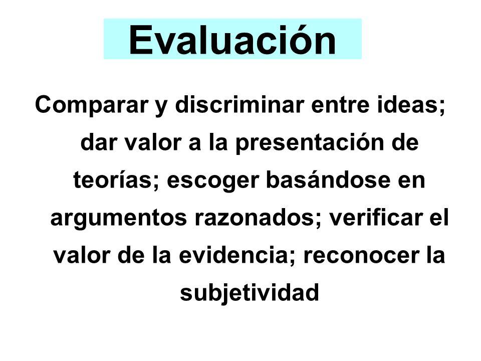Evaluación Comparar y discriminar entre ideas; dar valor a la presentación de teorías; escoger basándose en argumentos razonados; verificar el valor d